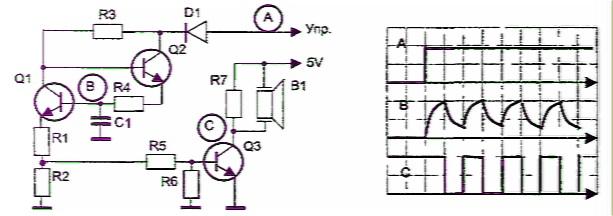 Схема состоит из мультивибратора на транзисторах Q1, Q2 и усилителя на транзисторе Q3 При отсутствии управляющего...
