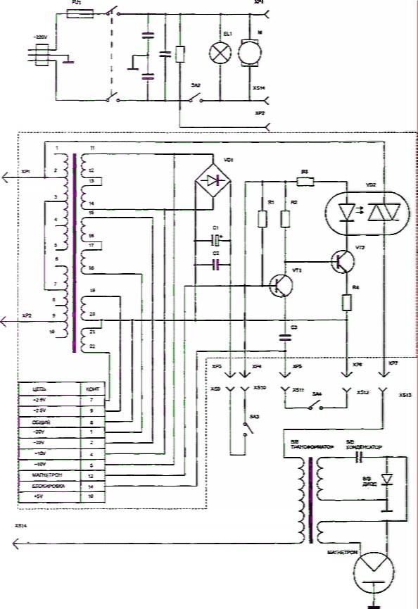 Принципиальная электрическая схема микроволновой печи Фея.