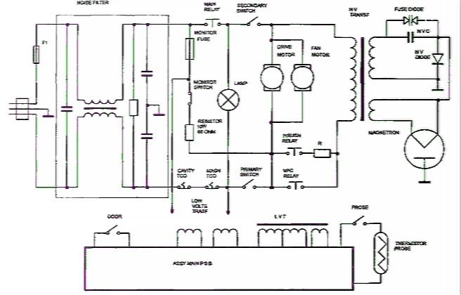Принципиальная электрическая схема микроволновой печи МХ245 Samsung.