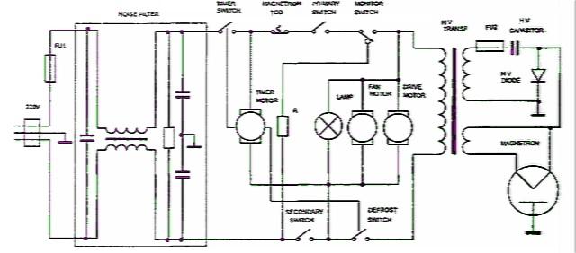 Принципиальная электрическая схема микроволновой печи RE727D Samsung.