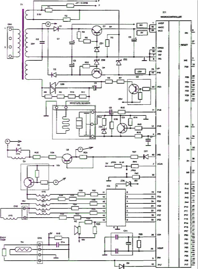 микроволновой печи NN-8850