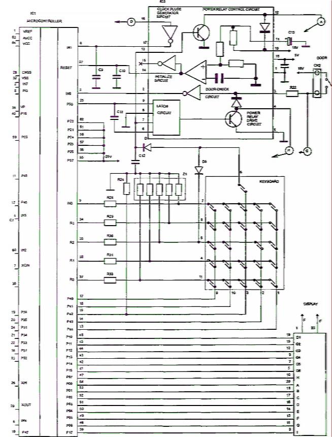 печи NN-8850 Panasonic