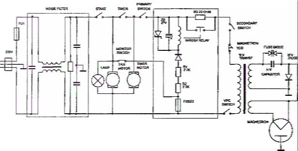 Рис. 3.71.  Принципиальная электрическая схема микроволновой печи МО-55 Moulinex.