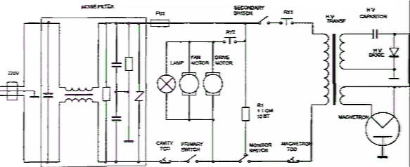 Рис. 3.76.  Принципиальная электрическая схема микроволновой печи.  Daewoo. kor951.